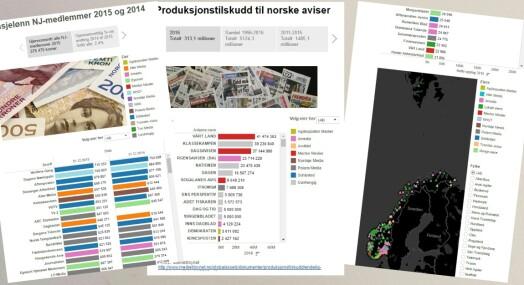 Klikk deg gjennom interaktiv Journalisten-grafikk fra 2016