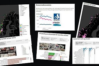 Klikk deg gjennom Journalistens interaktive grafikker fra 2015