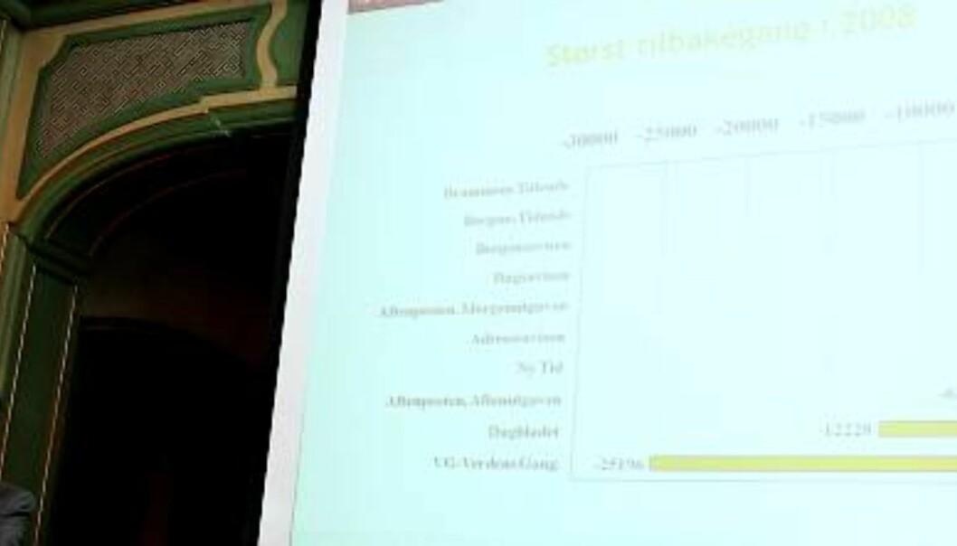Helge Holbæk-Hanssen i Mediebedriftenes Landsforening presenterte negative tall for papiravisene i går. Foto: Birgit Dannenberg