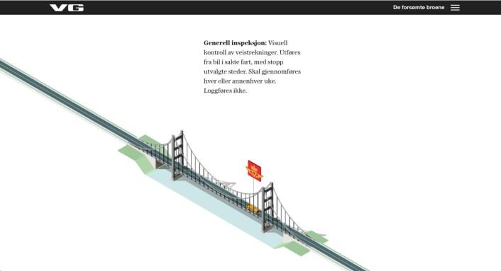 Bilder, grafikk, små videoer og andre visuelle elementer ble viktige i presentasjonen av broprosjektet.