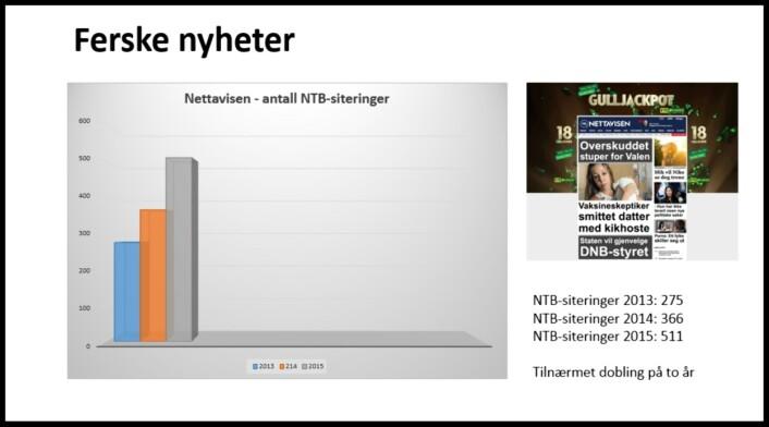 Nettavisens egen statistikk over antall egenproduserte saker som er sitert av NTB i perioden 2013-15.