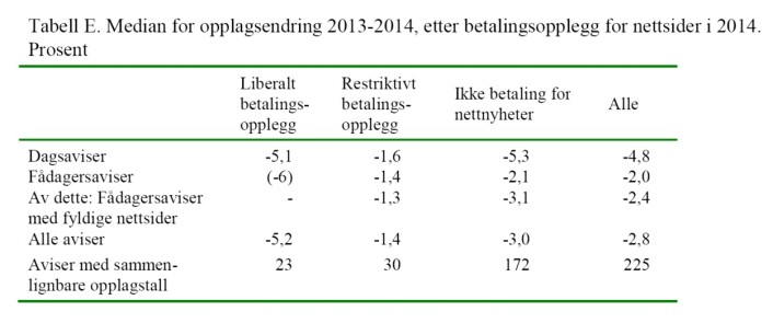 KILDE: Avisåret 2014/Sigurd Høst
