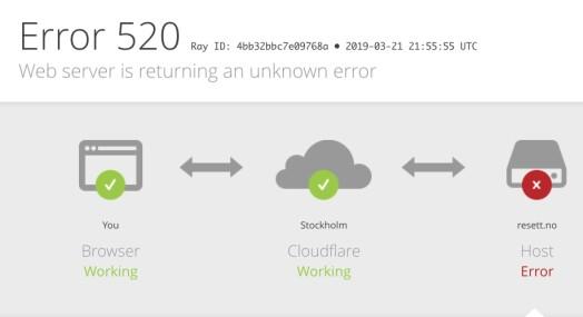 Resett oppe igjen: – Har blitt utsatt for et massivt hackingangrep