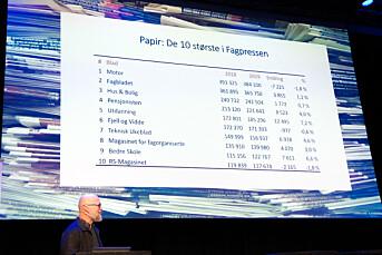 Stabilt i toppen: Dette er Norges 10 største fagblader