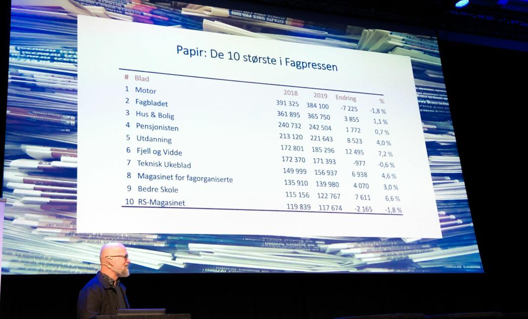 Fagpressens Kjartan Tyvand presenterer topp 10 under Fagpressedagen 2019. Foto: Roger Aarli-Grøndalen