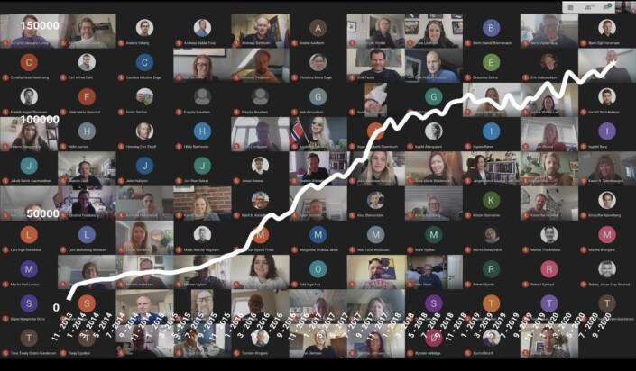 Utviklingen i antall digitale abonnenter fra 2013 og til nå.