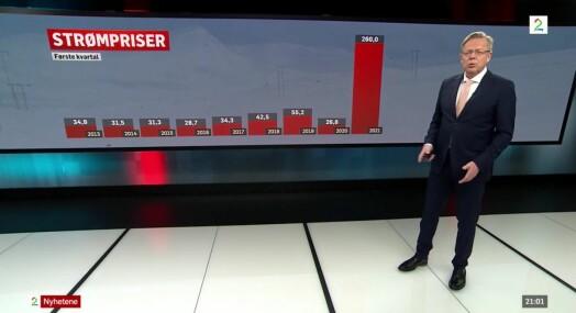 Høy strømpris ble rot med tall for TV 2